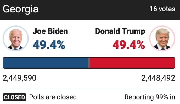 Результаты голосования в Джорджии