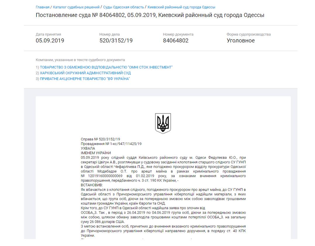 Як українці позбавляються грошей у Freshforex: розкрито схему