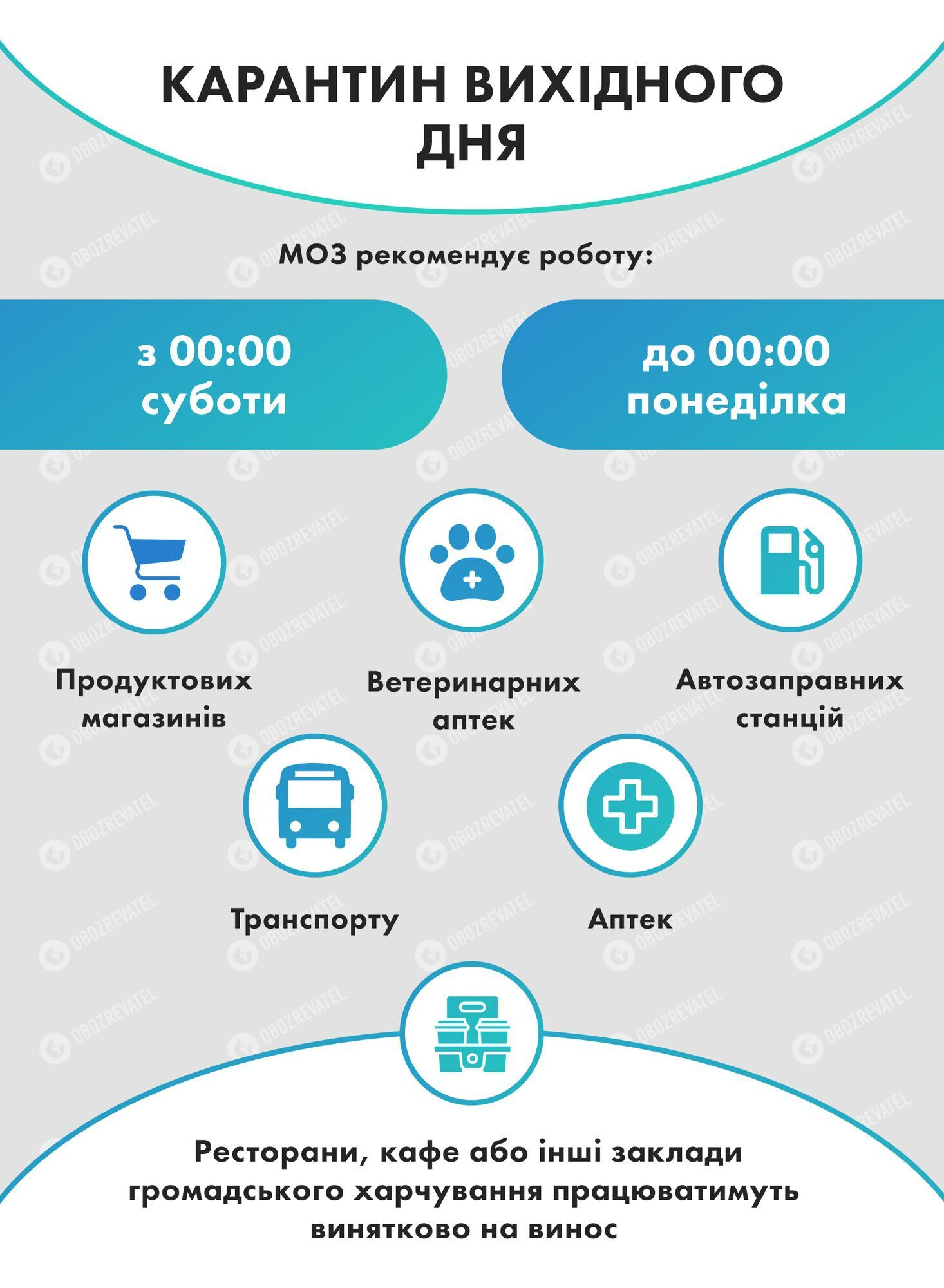 Що працюватиме в Україні в карантин вихідного дня