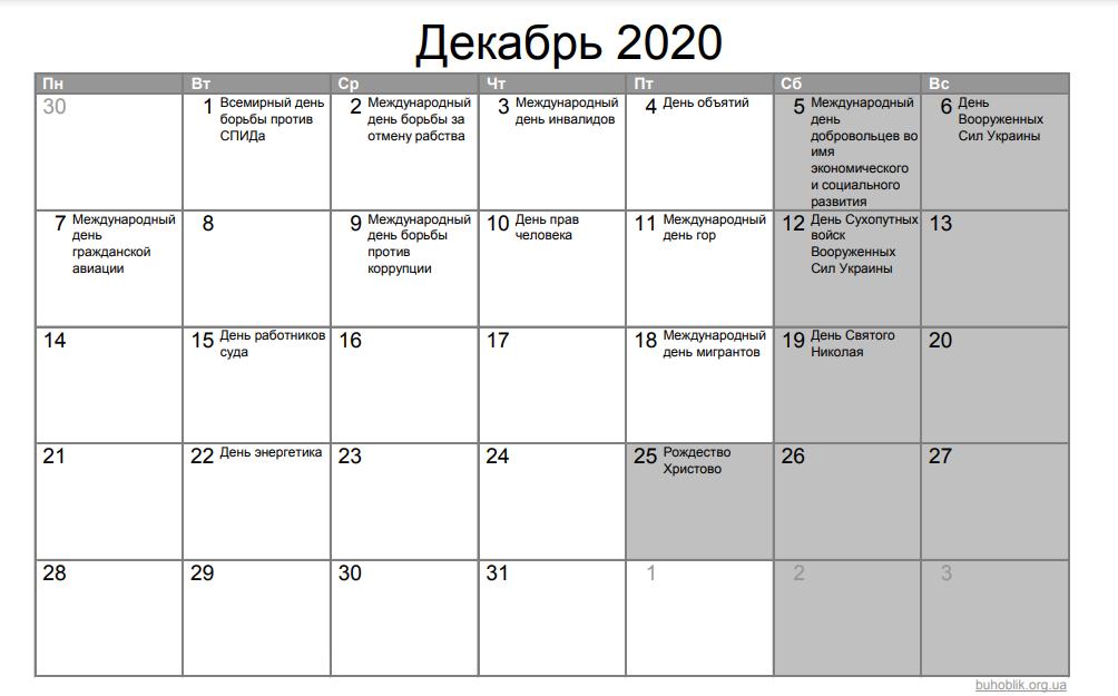 У грудні 2020 року в Україні всього буде 22 робочих і дев'ять вихідних днів