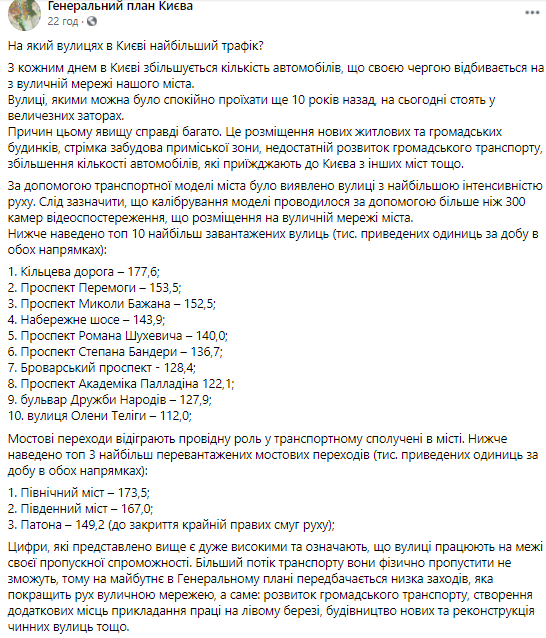 Топ-10 самых загруженных улиц Киева