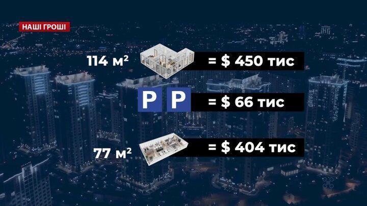 Стоимость квартиры, двух паркомест и офиса