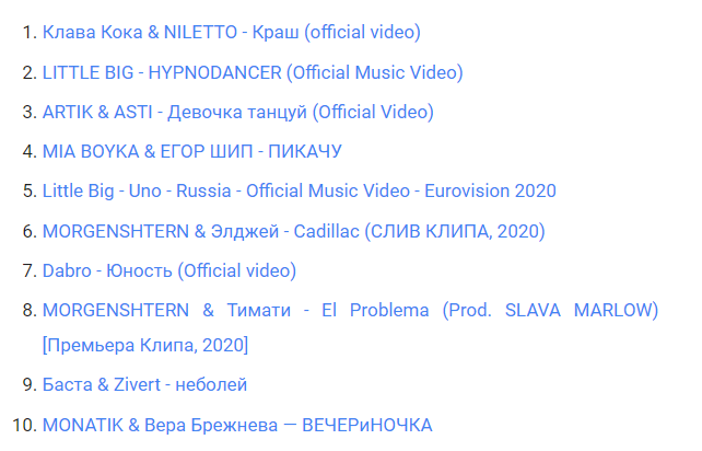 YouTube назвал самые популярные видео в Украине за 2020 год