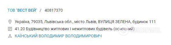 """Информация о конечном бенефициаром компании-победительницы """"Вест Вэй"""""""