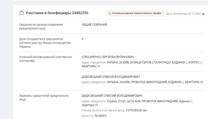 """Олексій Дідковський володіє """"Укрборгом"""""""