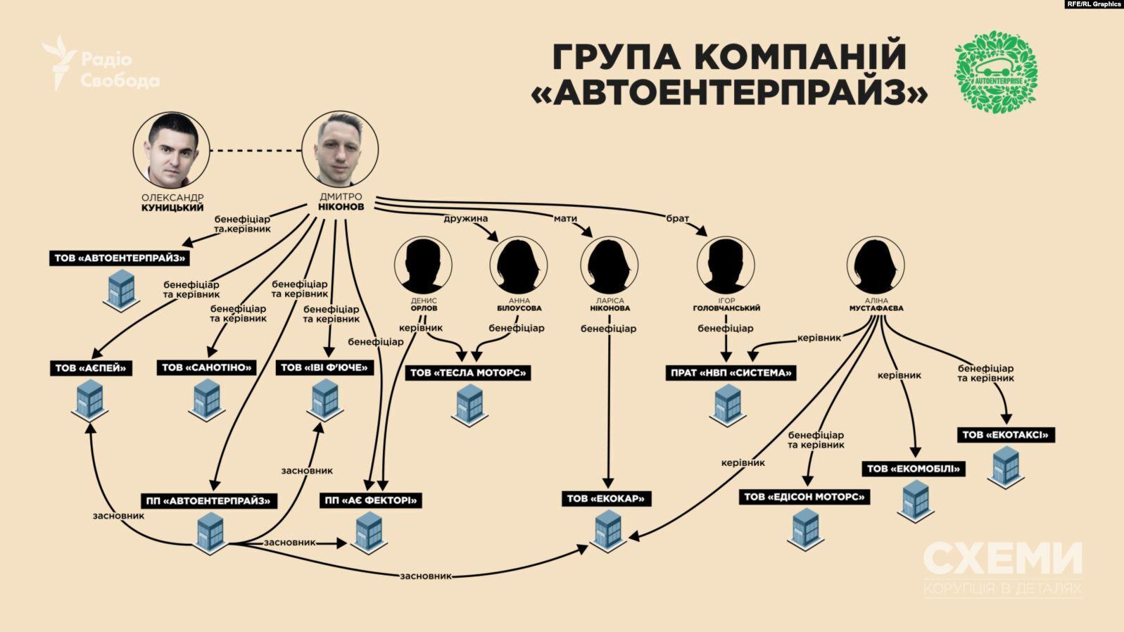 Куницького підозрюють у лобіюванні інтересів компанії з російським слідом