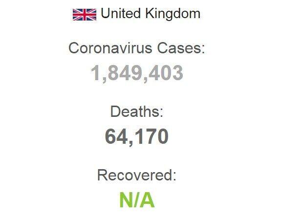 Статистика заболеваемости коронавирусом в Великобритании.
