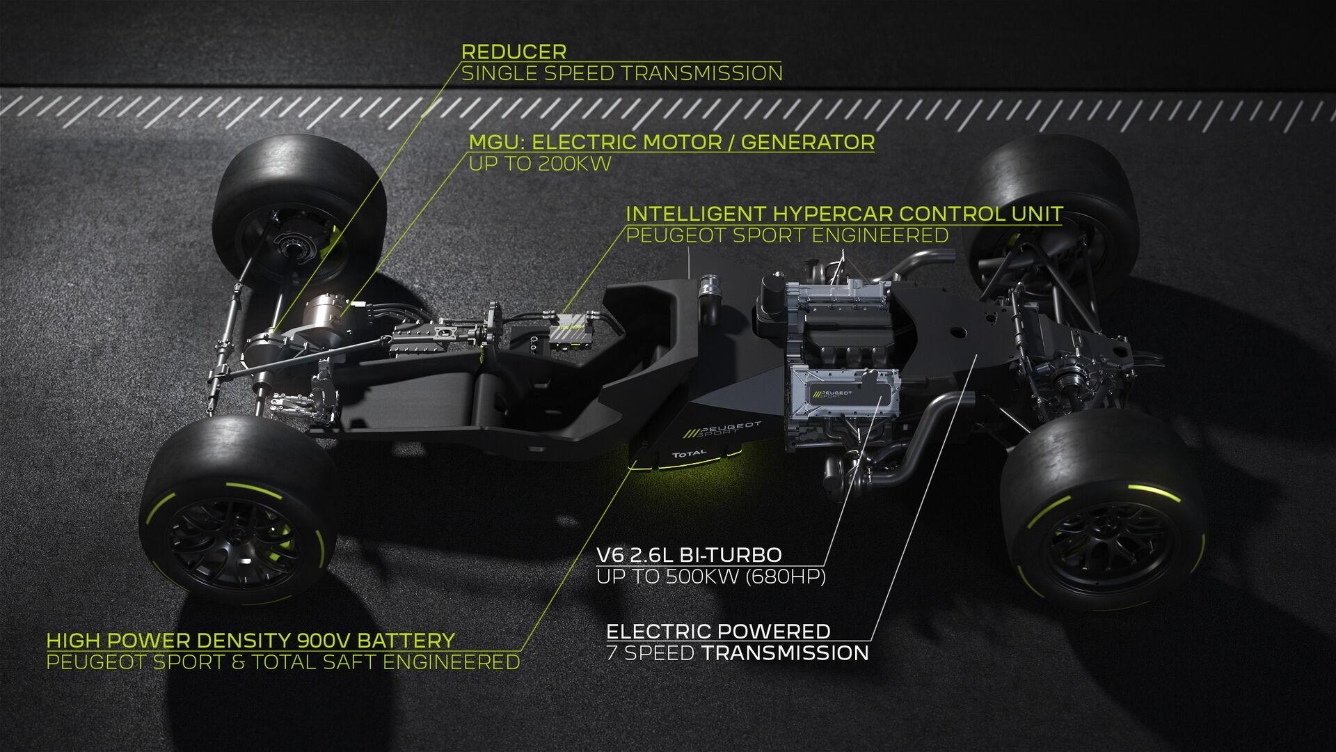 Гибридный силовой агрегат включает в свой состав ДВС, электромотор, 7-ступенчатую КП и аккумуляторную батарею
