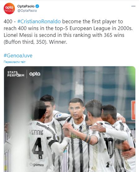 Роналду першим здобув 400 перемог