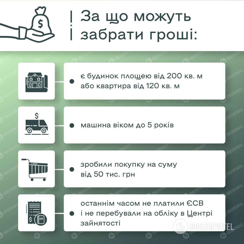 Министерство финансов в 2021 году начнет проверять украинцев, которые получают субсидии