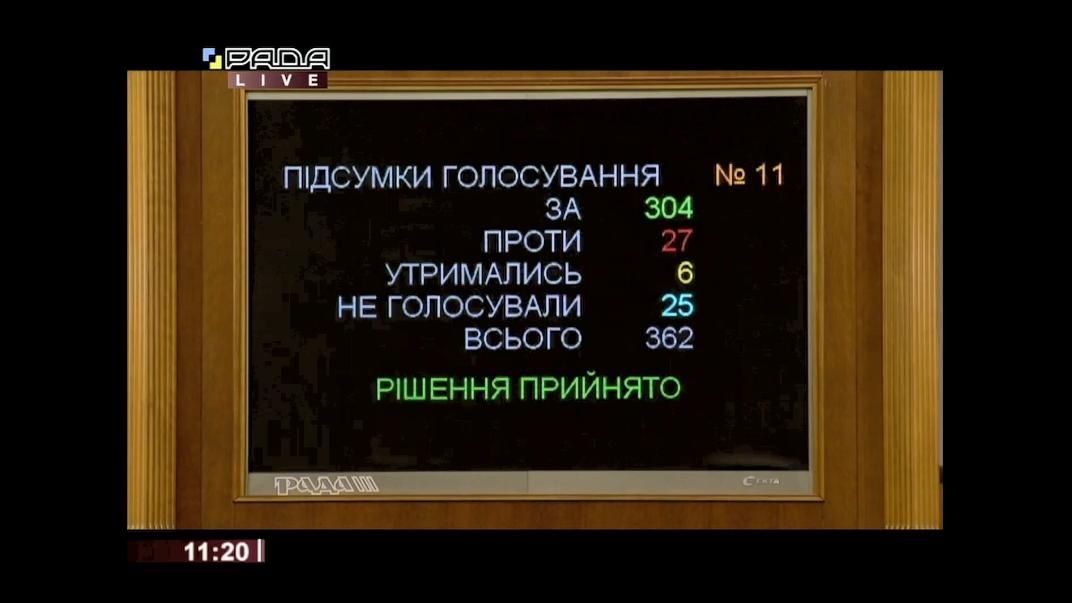 Підсумки голосування за спецстатус Донбасу.