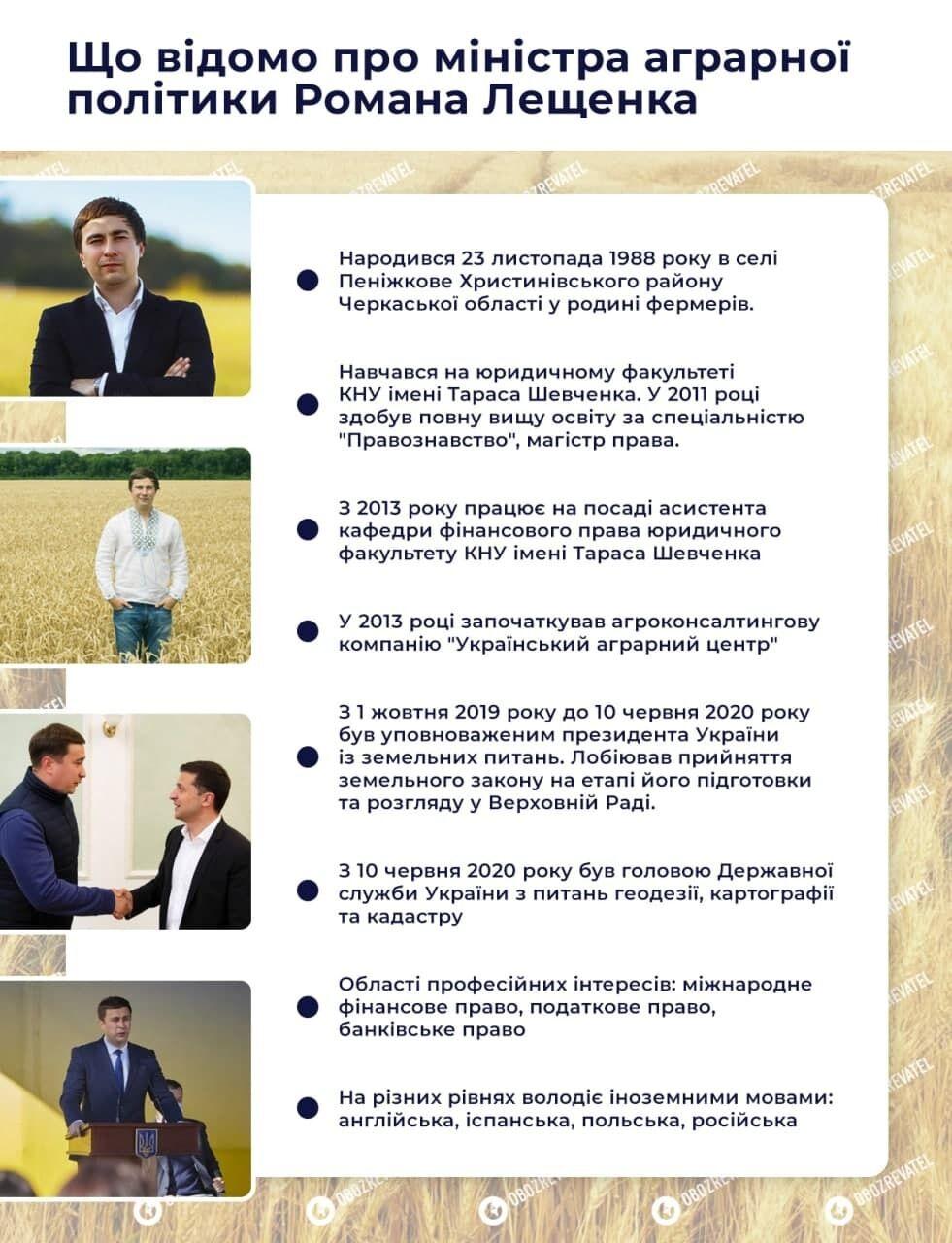 В Украине восстановили Министерство агрополитики и избрали его главой Лещенко