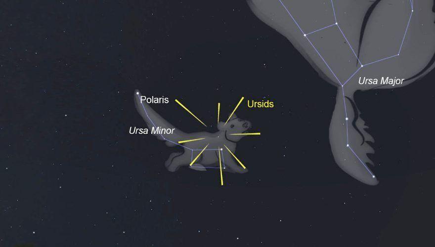 В полночь радиант Урсид будет находиться ниже полярной звезды