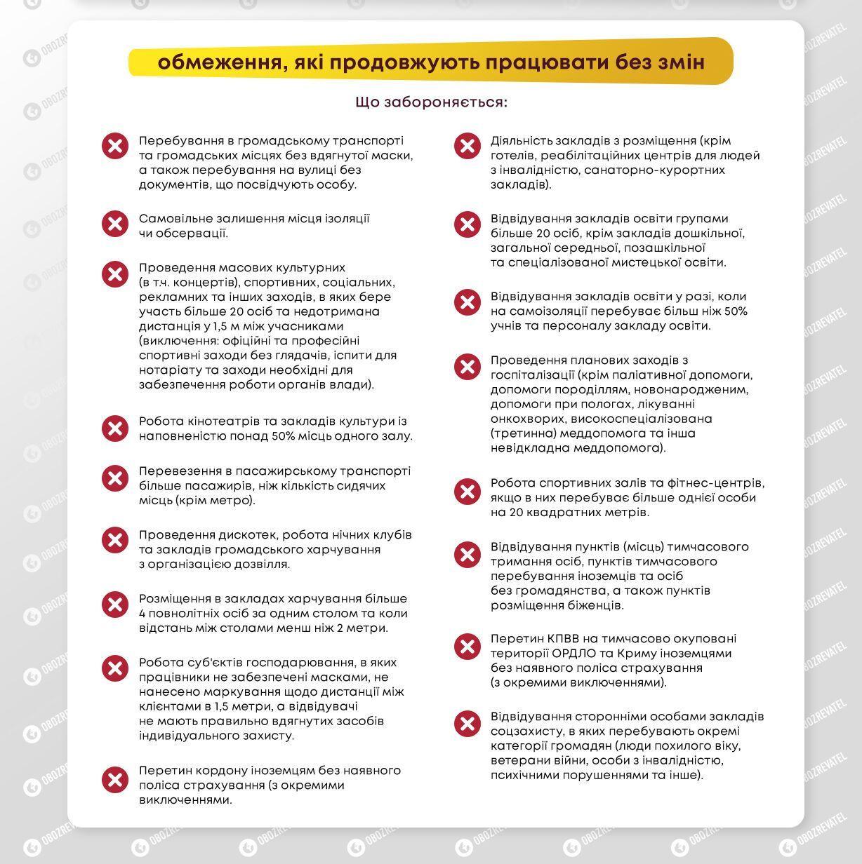 В Украине начнут действовать новые карантинные ограничения: что запрещено с 19 декабря