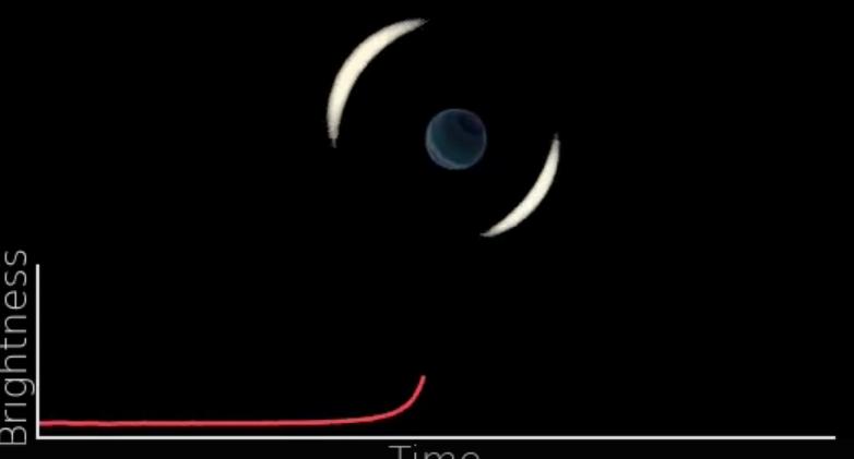 Побачити планету-сироту можна тільки за допомогою спотворення світла більш далеких об'єктів.