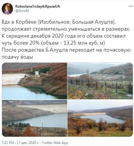 Twiter RoksolanaToday & КримUA.