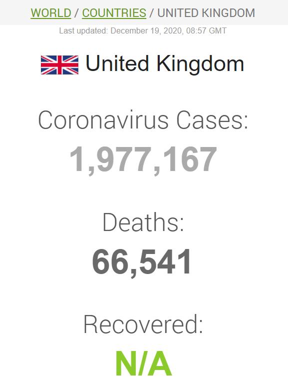 Данные по коронавирусу в Британии на утро 19 декабря