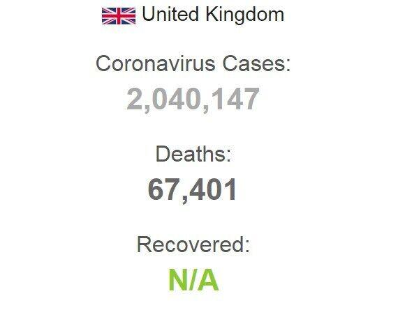 Статистика захворюваності на коронавірус у Великій Британії.