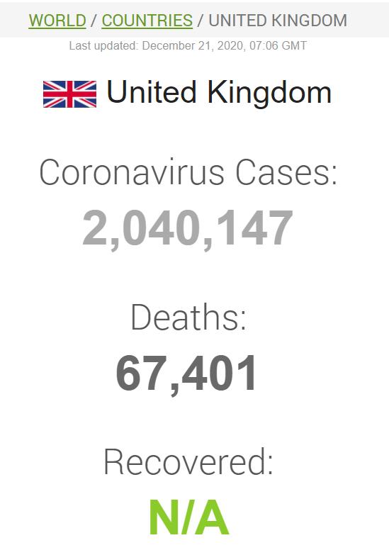 Дані щодо захворюваності на коронавірус у Британії