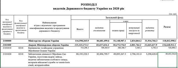 Геноцид украинского войска. Часть 1