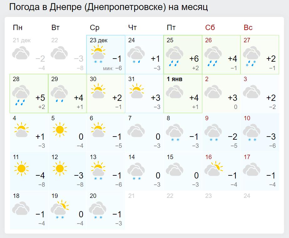 Погода в Днепре на Новый год и Рождество.
