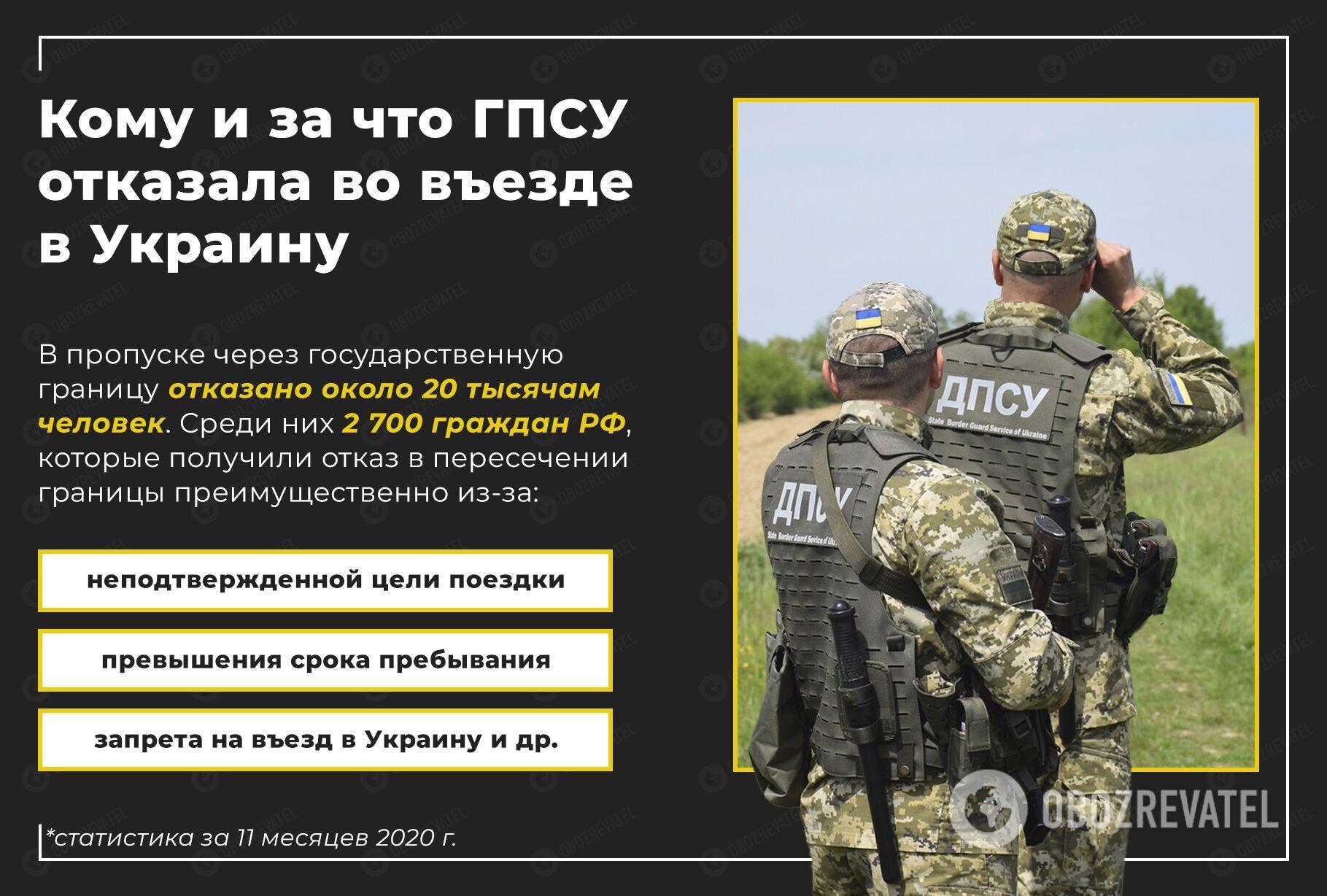 В Украину не впустили 20 тысяч иностранцев