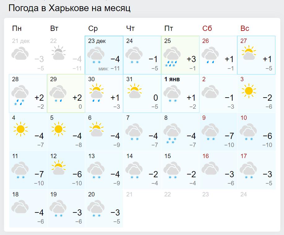 Погода в Харькове на Новый год и Рождество.