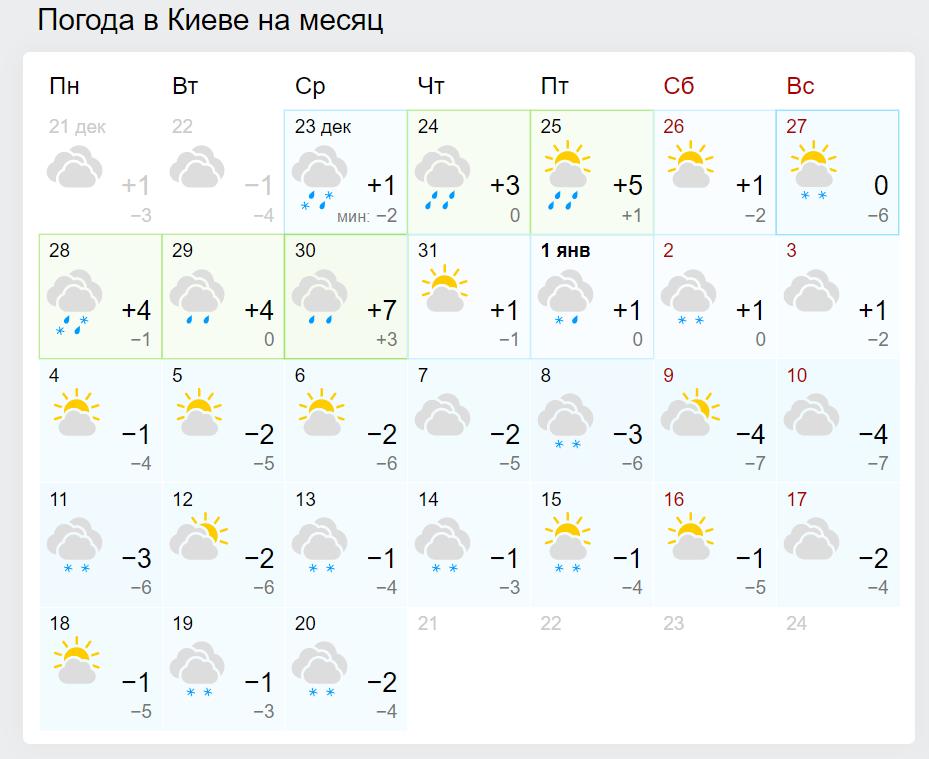 Погода в Киеве на Новый год и Рождество.