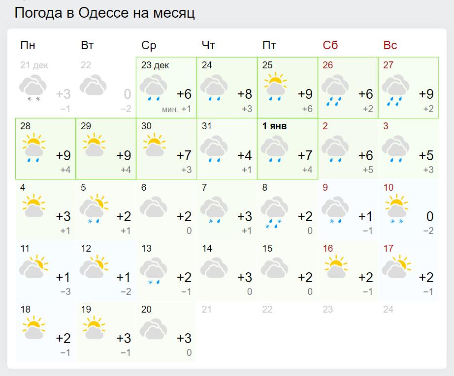 Погода в Одессе на Новый год и Рождество.