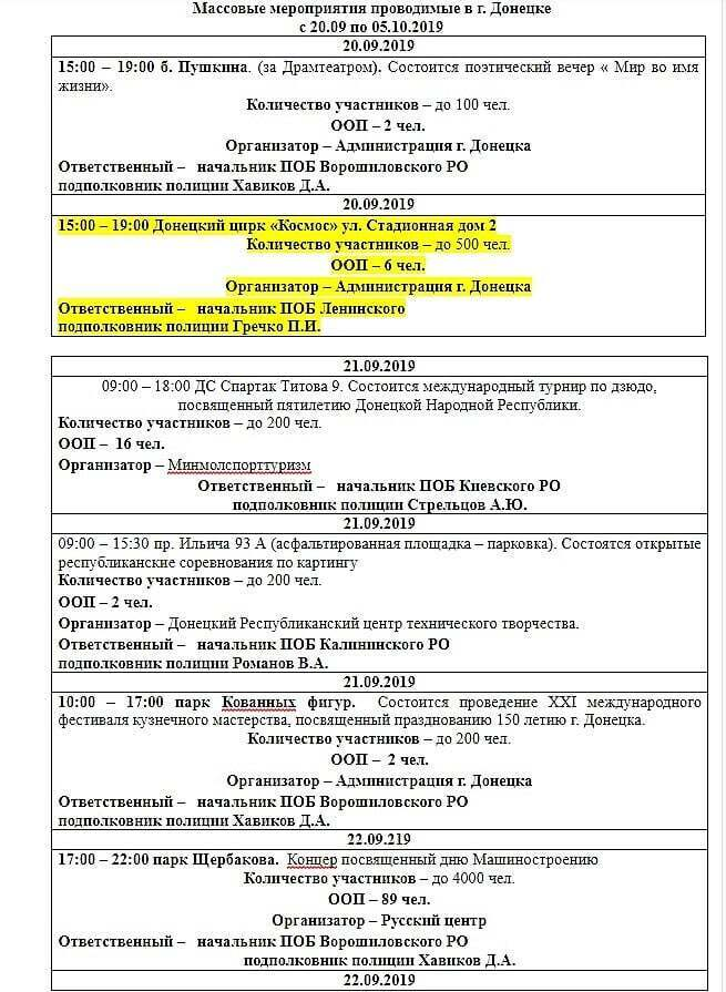 """Нові розсекречені імена терористів """"ДНР"""" стали відомі ЗСУ."""