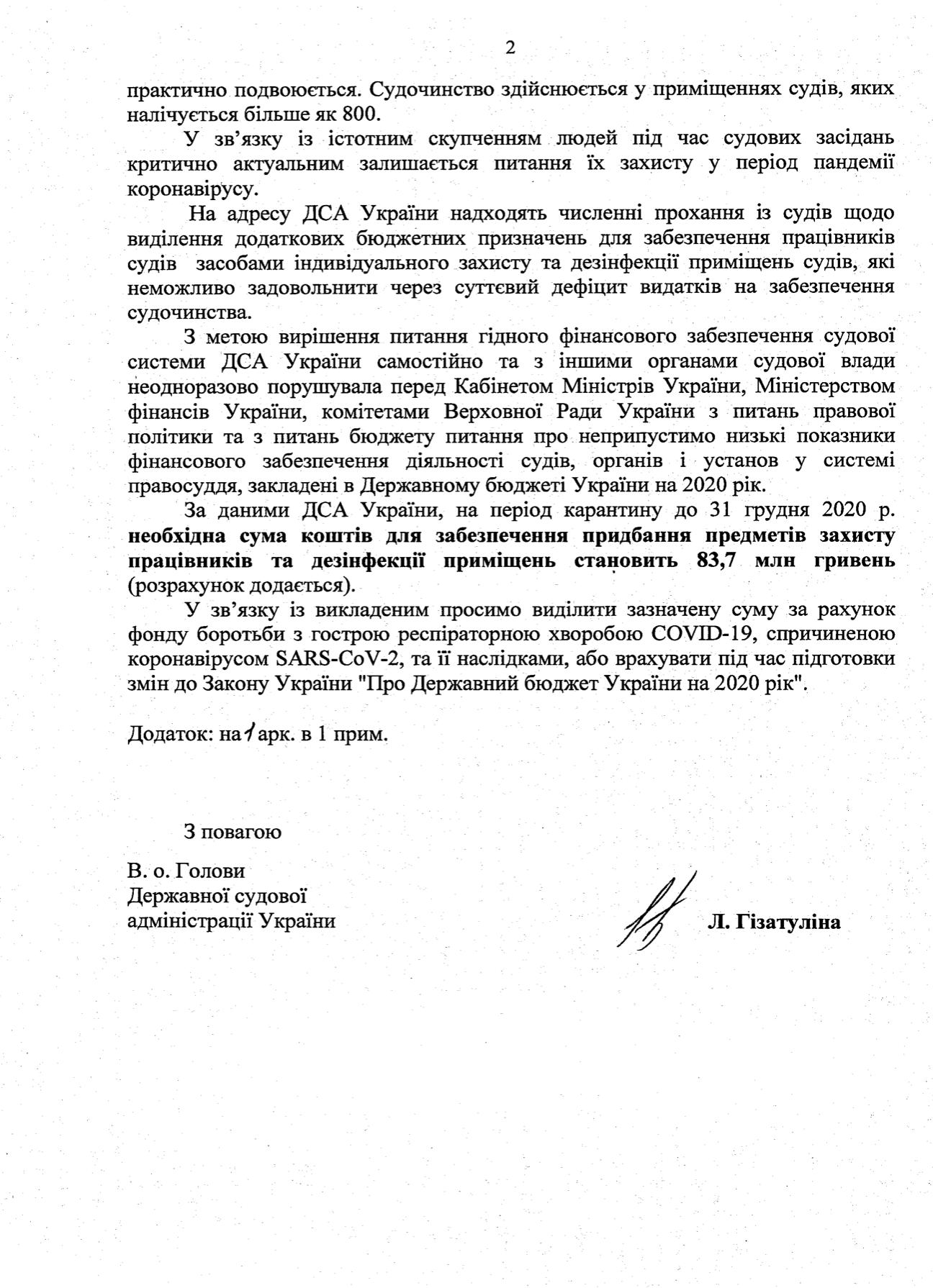 Письмо Гизатулиной к Кабмину