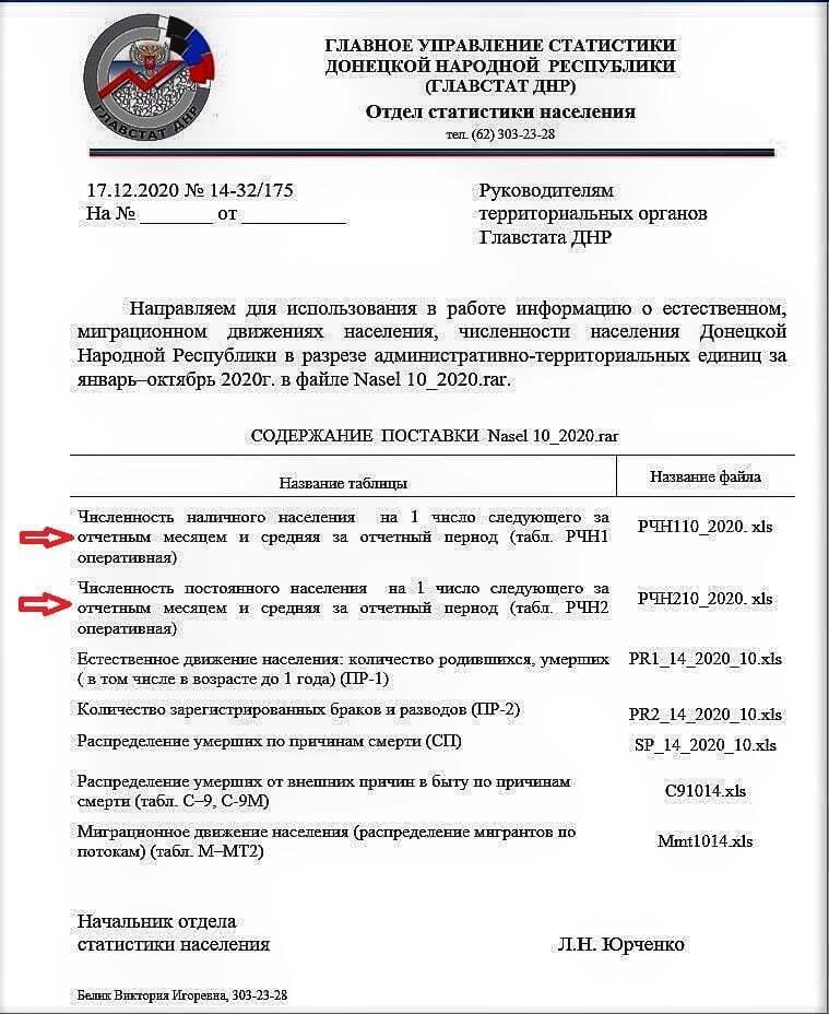 Рассекреченные документы террористов на Донбассе