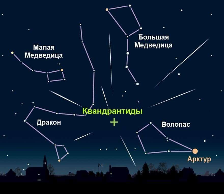 Квадрантиди: карта нічного неба