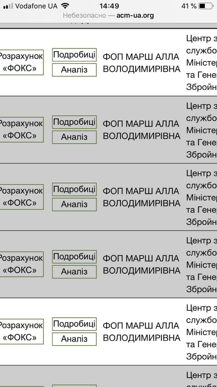 Выигранные тендеры ФЛП Аллы Марш.