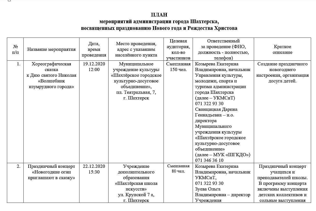 Facebook / Сергій Нещадим