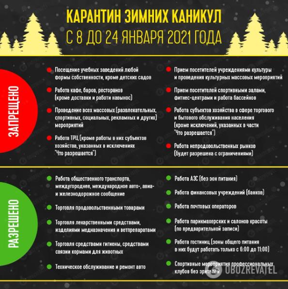 Голубовская пояснила, остановит ли локдаун коронавирус в Украине. Видео
