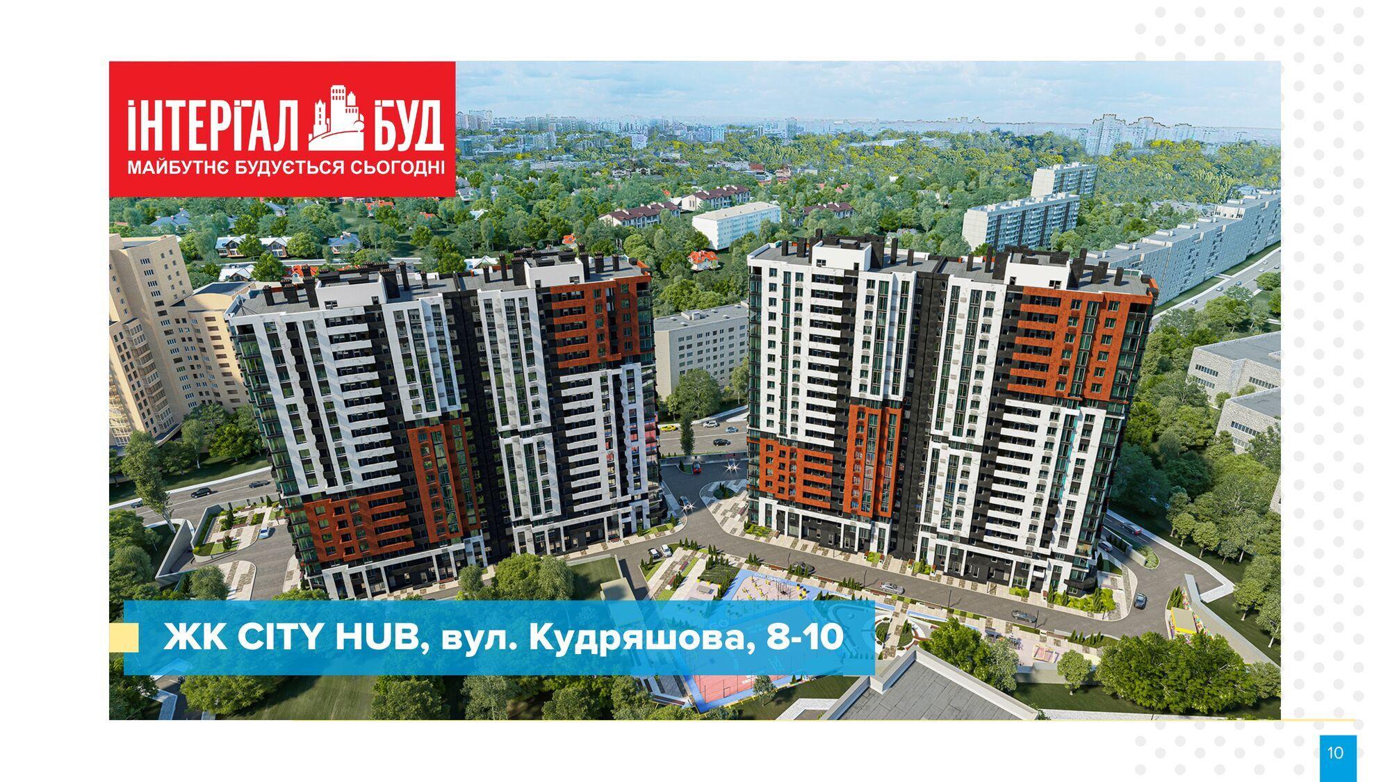 У 2018 році отримано містобудівні умови для будівництва житлово громадського комплексу