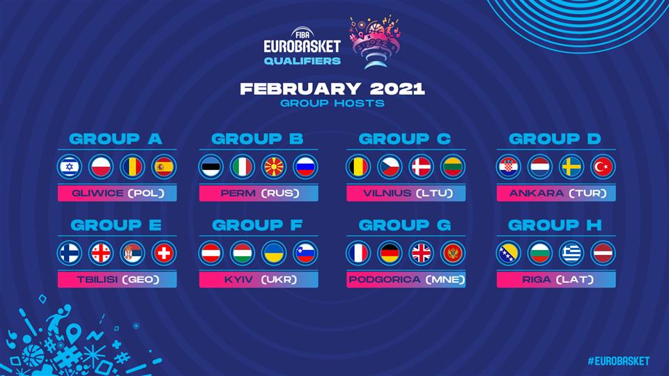 Стало відомо, де пройдуть завершальні матчі чоловічої збірної України у відборі на Євробаскет-2022