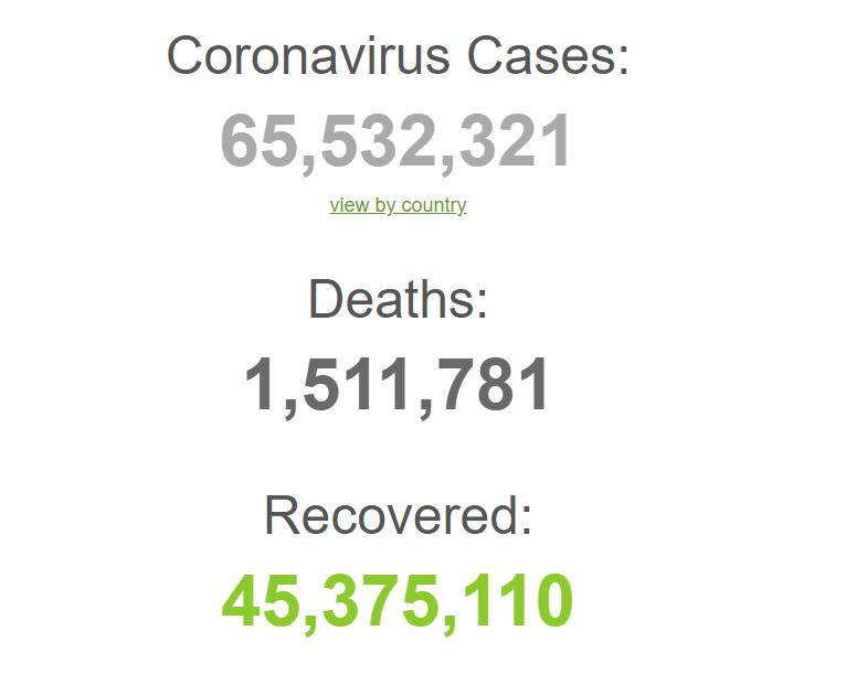 Коронавирус в мире.