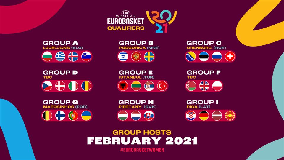 Стало відомо, де пройдуть завершальні матчі жіночої збірної України