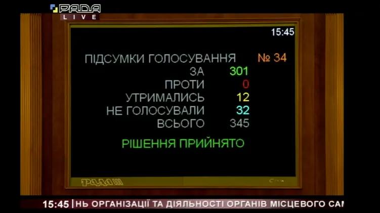 """Закон, який вносить серйозні зміни в закон """"Про центральні органи виконавчої влади"""", було ухвалено 17 листопада"""