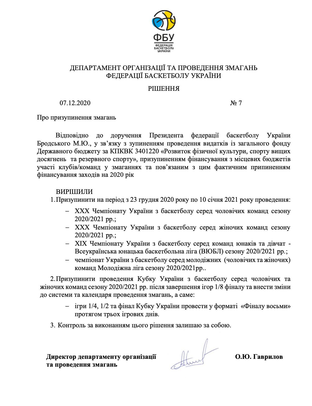ФБУ приостановит все чемпионаты Украины по баскетболу