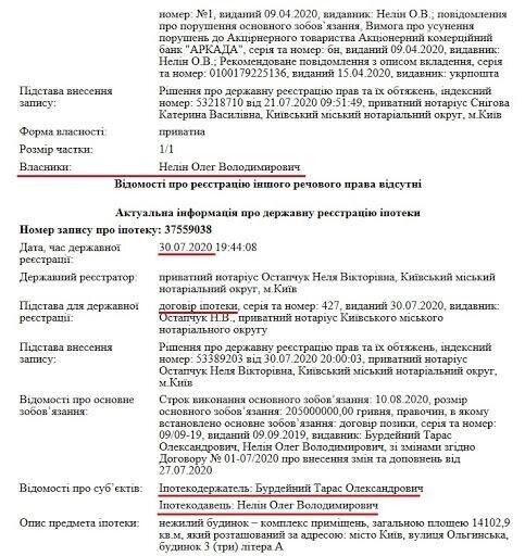 """Приватний інвестор може втратити в Україні 10 мільйонів доларів: що сталось і до чого тут """"Аркада"""""""