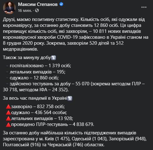 Киев стал эпицентром COVID-19 в Украине: почти 1,5 тысяч новых больных
