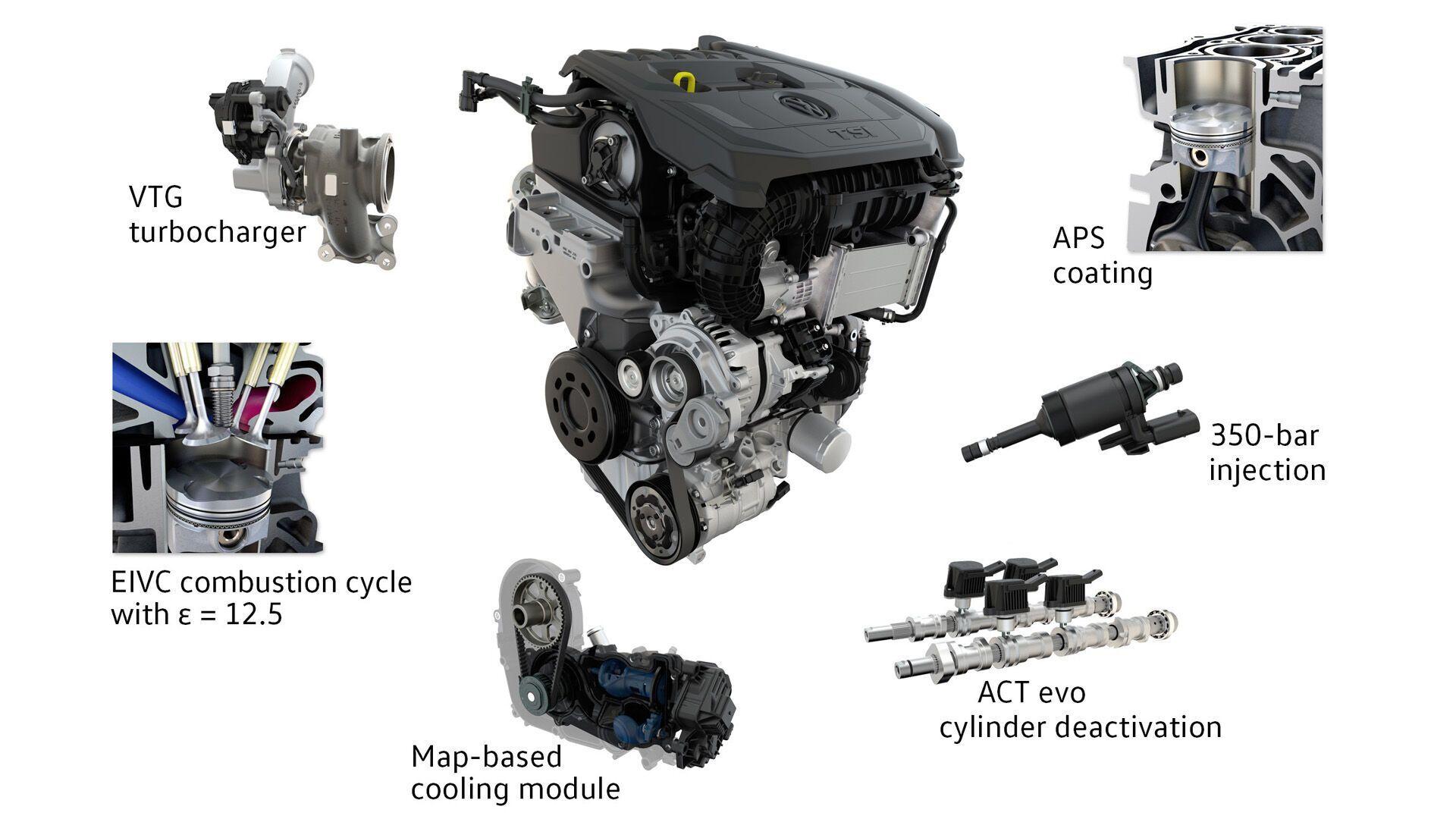 В двигателе нового поколения использован целый ряд инновационных решений: система отключение цилиндров АСТ, давление в 350 бар, турбина VGT, легкий алюминиевый картер, напыление на зеркалах цилиндров и т.д.
