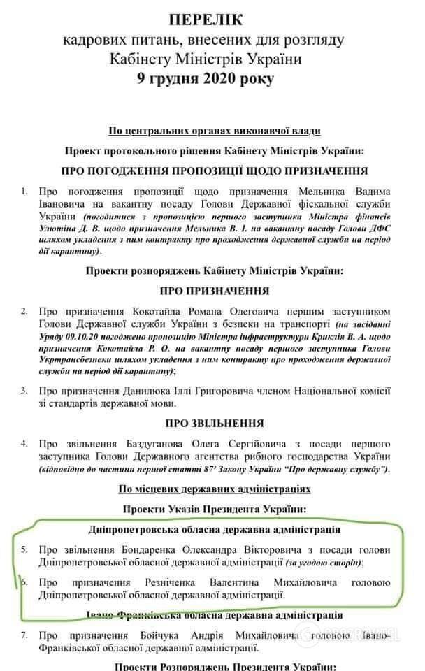 Кабмин уволит главу Днепропетровской ОГА Бондаренко и вернет Резниченко.