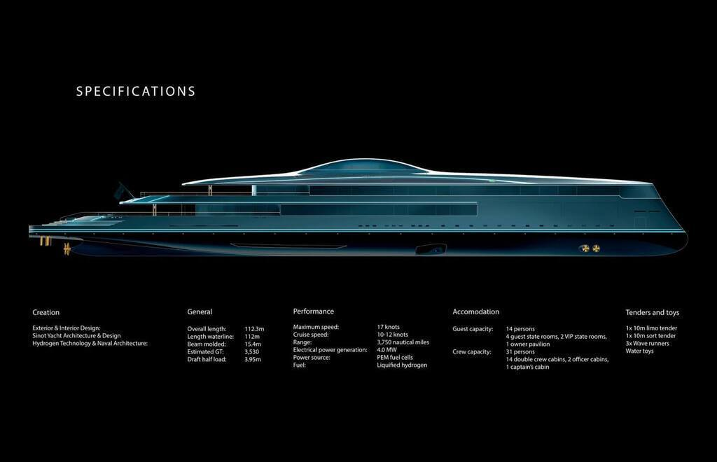 Воднева яхта Aqua