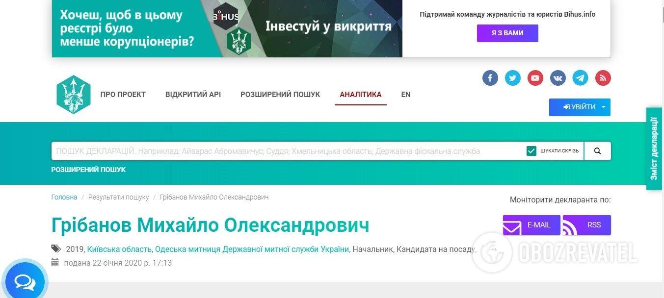 Електронна декларація Михайла Грибанова