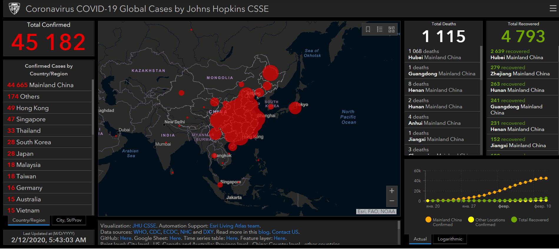 Карта поширення коронавірусу в світі
