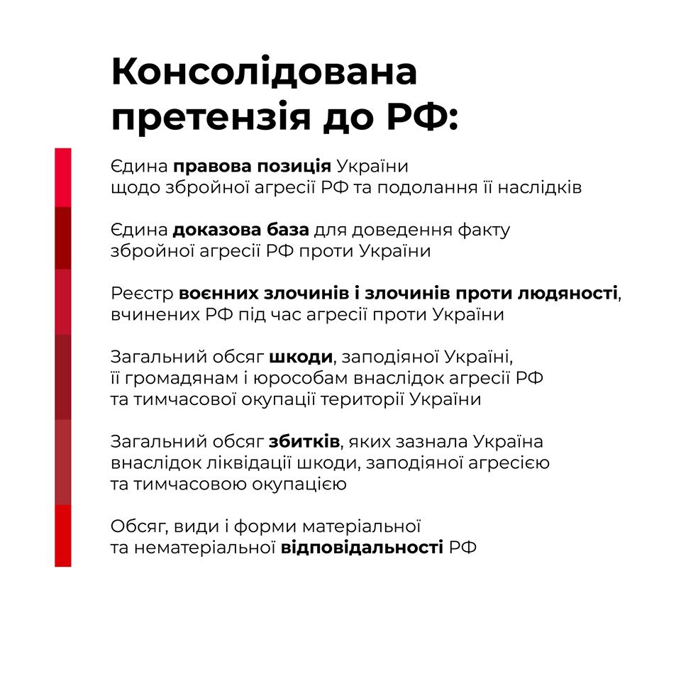 Инфографика претензий к РФ